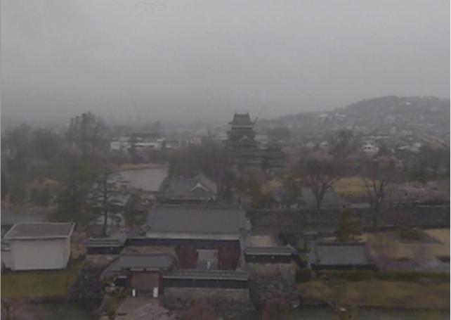 現在の松本城