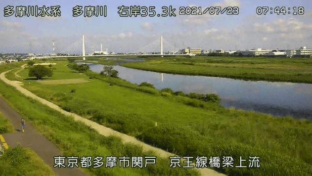 多摩川関戸